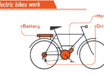 How does an electric bike work?
