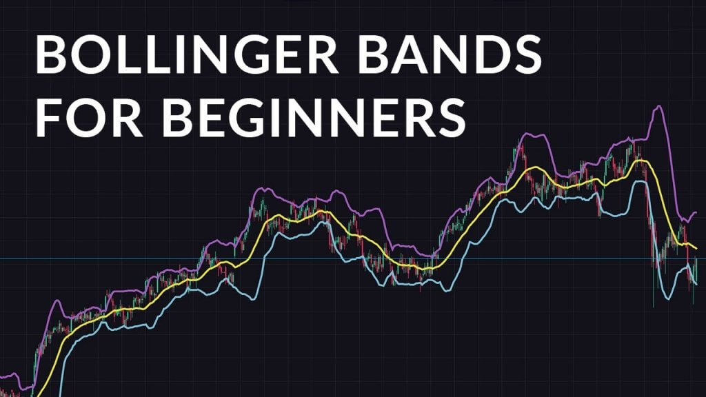 Forex Day Trading Using Bollinger Bands